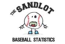Logo design for fantasy baseball team The Sandlot